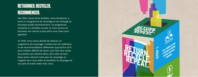 recyclage the body shop